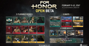 for-honor-open-beta-helden-maps-game-modes-uebersicht